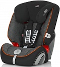 Автокресло детское BRITAX ROMER Evolva 1-2-3 Plus Black Marble Highline